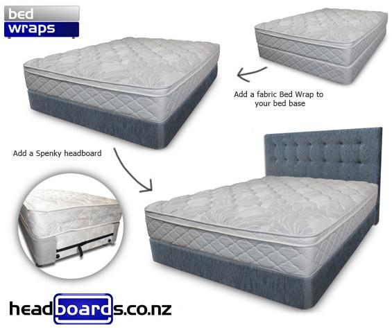 Headboards Auckland